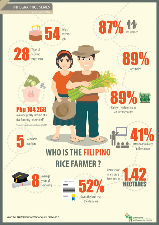The-Filipino-Rice-Farmer_A4_portrait